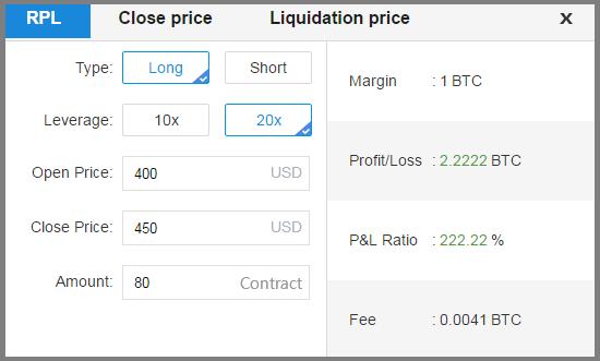 okcoin futures profit loss calculator