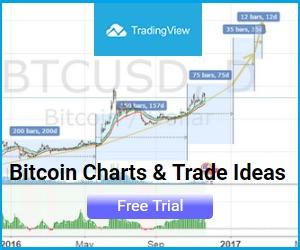 bitcoin trading tools